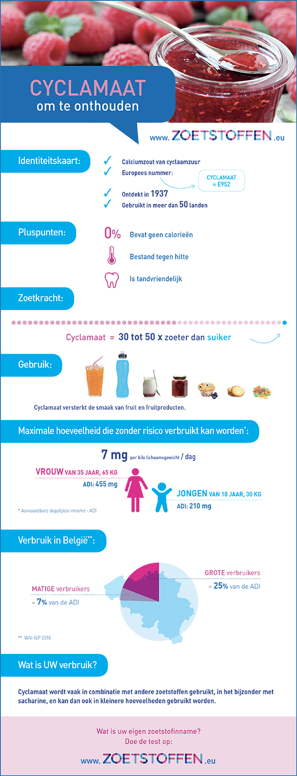 infographie CYCLAMATE NL