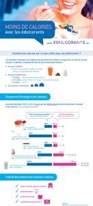 infographie-moins-de-calories-fr