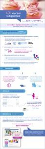 infografiek_de_Aanvaardbare_Dagelijkse_Inname
