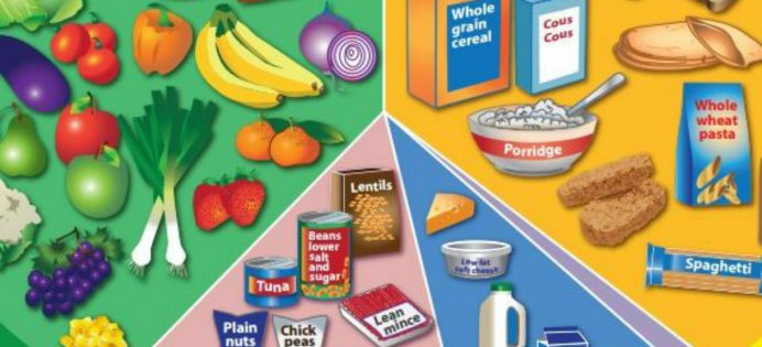 britse voedselaanbevelingen eatwell guide