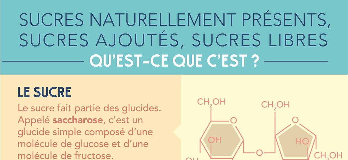 sucres-naturels