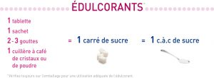 equivalent-sucre-dosage-preparation