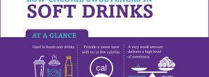 low-calorie-sweeteners
