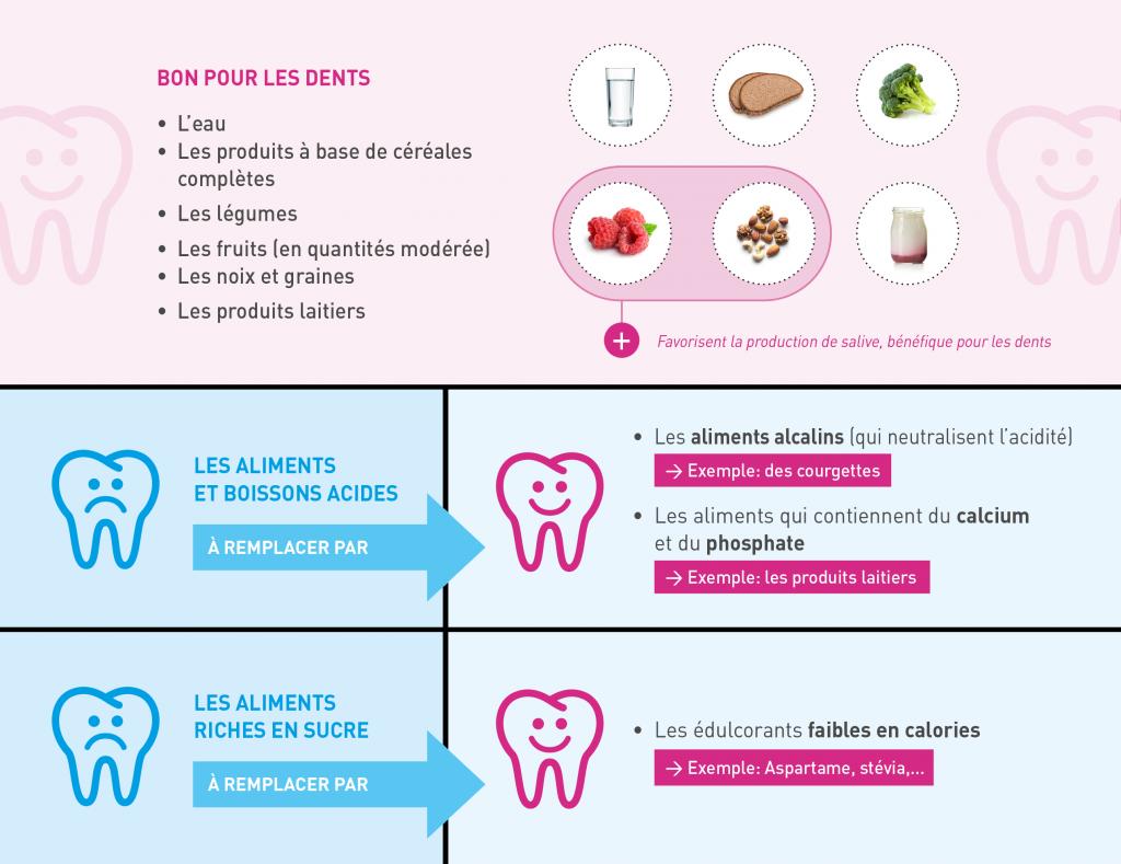 sante-des-dents